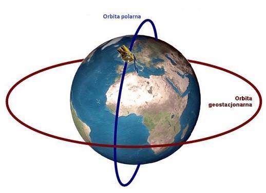 TECHNOLOGIE_Zdjęcia satelitarne_rys. 4