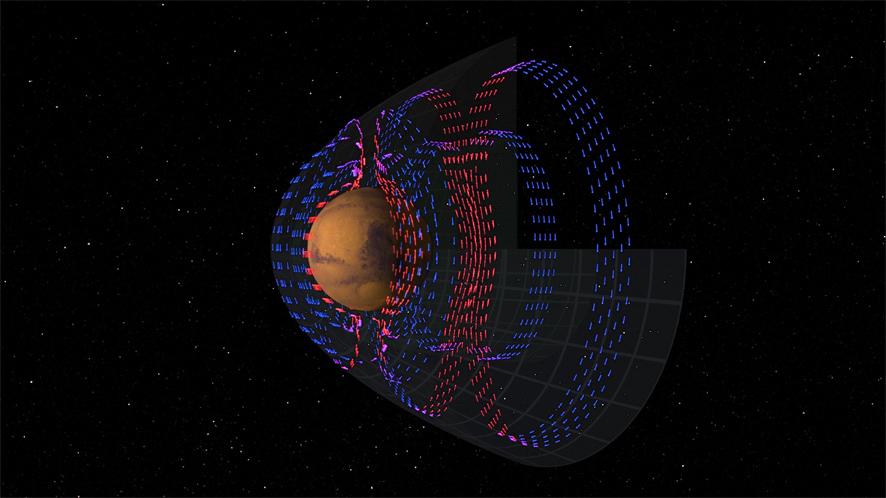 Komputerowa symulacja prądu elektrycznego otaczającego Marsa