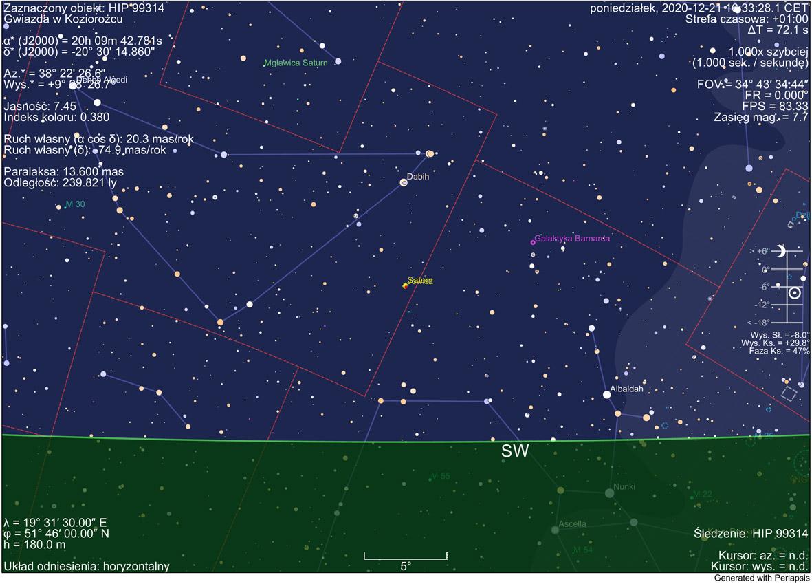 Usytuowanie Jowisza i Saturna na tle gwiazd w gwiazdozbiorze Koziorożca