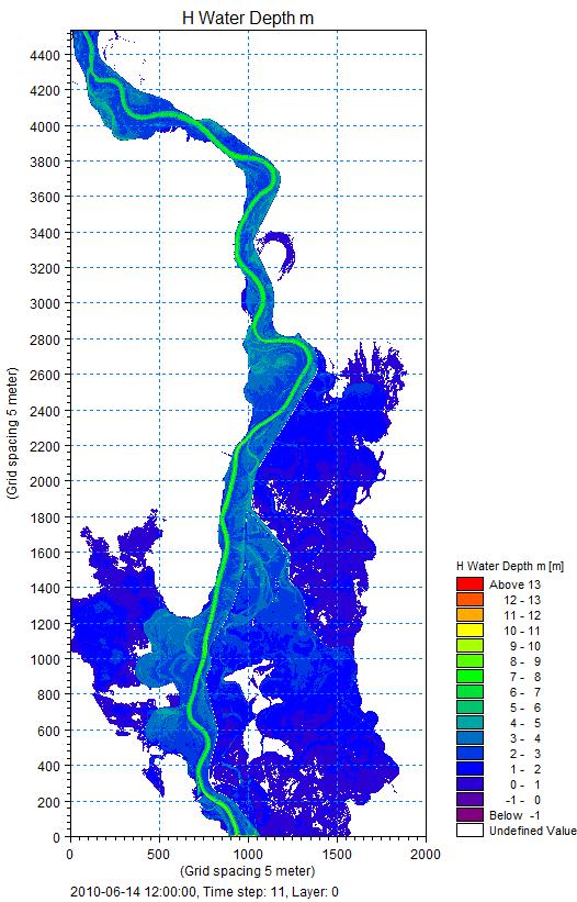 Model dwuwymiarowy dla odcinka Odry w okolicy Ścinawy, zawierający planowany stopień Rajczyn. Symula-cja przejścia fali o przepływie maksymalnym Qmax = 3500 m3/s. Wyniki obliczeń hydraulicznych wskazują na określony wariant metody statystycznej wyznaczenia przepływów maksymalnych rocznych dla przekrojów wodowskazowych od Głogowa do Słubic. Warto również zaznaczyć spodziewany wpływ redukcji oddanego już do użytku zbiornika Racibórz na wielkości szczytu fali (opracowanie własne).